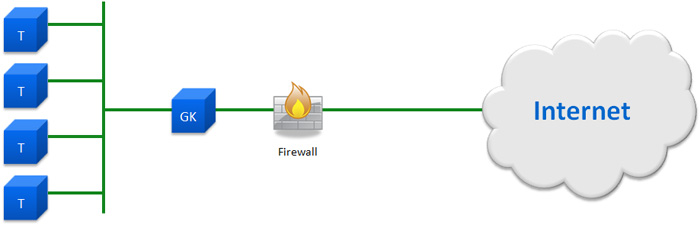 gk_behind_firewall_option_1.jpg